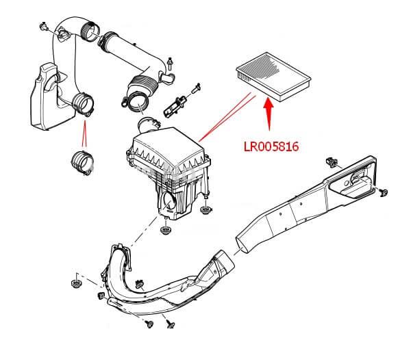 Как заменить воздушного фильтра на фрилендер 2
