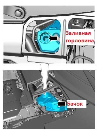 Замена тормозной жидкости Фрилендер 2 самостоятельно