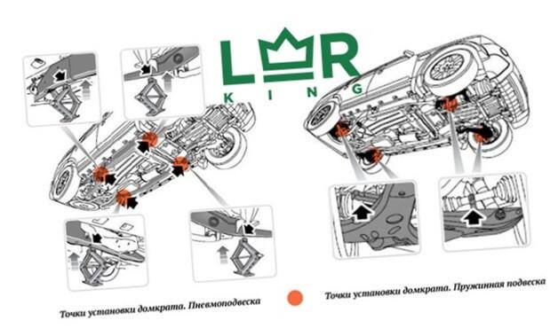 Точка монтажа домкрата при замене колеса Land Rover Discovery 3 и 4