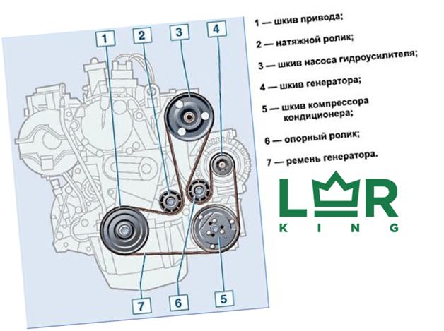 Снятие и установка генератора на Фрилендер 2
