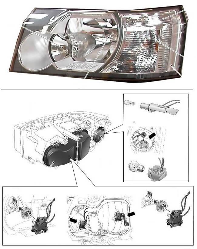 Когда необходимо произвести замену ламп Фрилендер 2