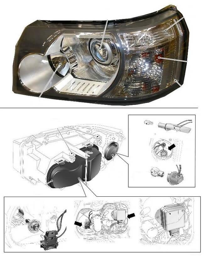 Что будет если не заменить лампы Фрилендер 2