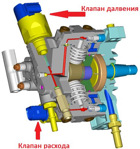 клапан давления тнвд land rover freelander 2