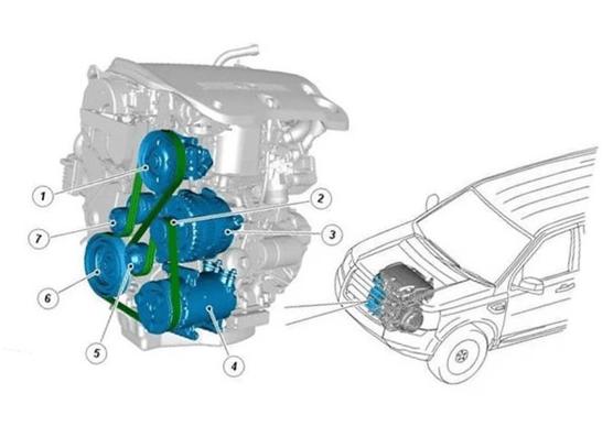 Как установить генератор на Фрилендер 2 самостоятельно
