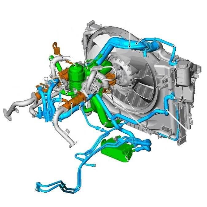 Система охлаждения дизельного двигателя 3.6 TD