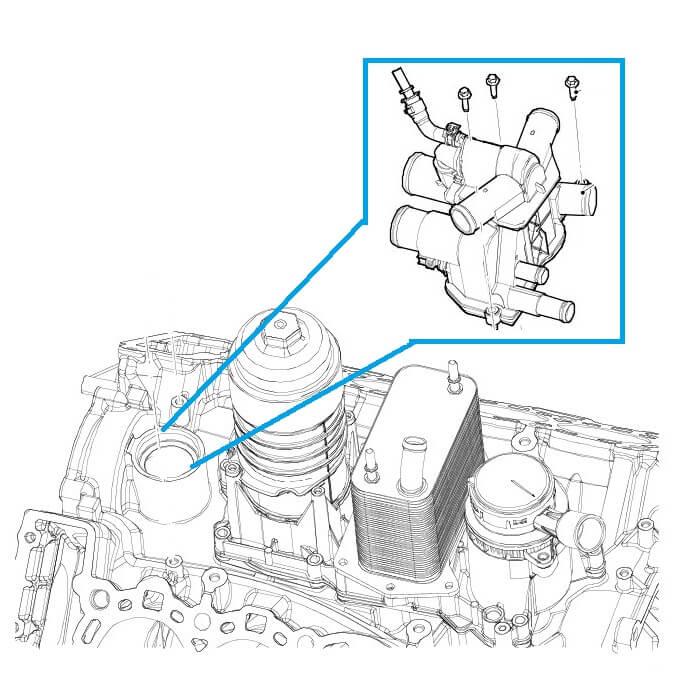 Неисправность термостата дизель 3.6 TD Рендж Ровер Спорт
