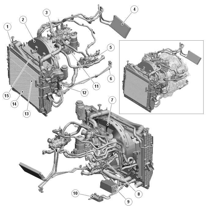 Промывка радиаторов Land Rover