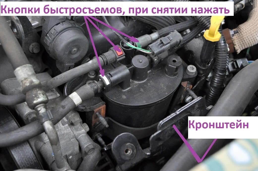 Отключение всех топливопроводов и датчика наличия воды в фильтре