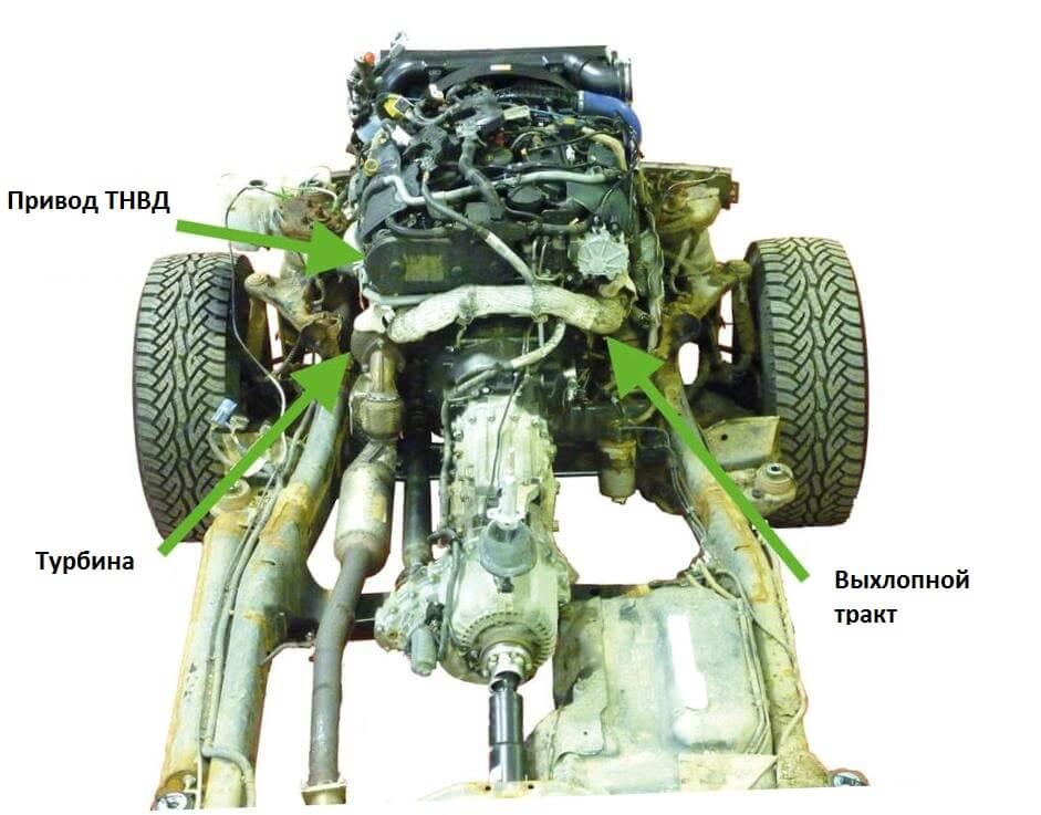 Что где находится, для замена двигателя discovery 3